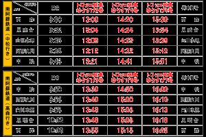 各駅停車時刻表:2016年8月[南阿蘇鉄道]