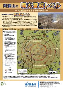 阿蘇火口噴火レベル解説マップ