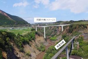 新しい阿蘇大橋の完成イメージ
