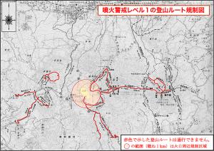 阿蘇五岳登山の通行規制ルート