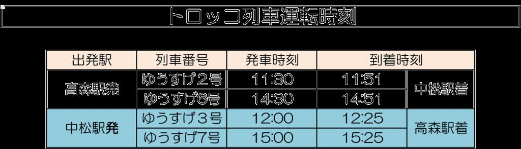 2018年 トロッコ列車[南阿蘇鉄道 運行日・時刻]