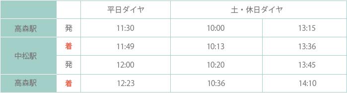 マンガよせがきトレイン 時刻表[南阿蘇鉄道]