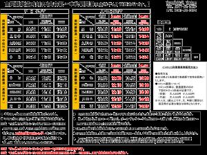 マンガよせがき・トロッコ列車 時刻表[南阿蘇鉄道]
