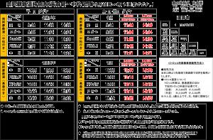 2017年 列車時刻表[南阿蘇鉄道]