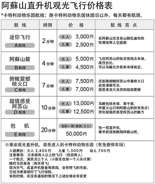 阿蘇山直升机观光飞行价格表[AsoLog]