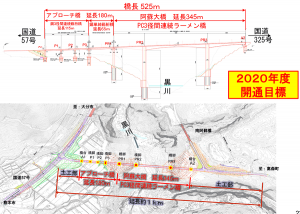 再建配置イメージ[阿蘇大橋 復旧 開通日]