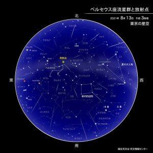 見る方角と観測条件[ペルセウス座流星群 星図]